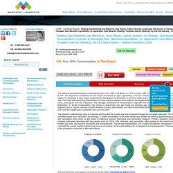 Welding Gas/Shielding Gas Market by End-Use Industry, Distribution & Transportation, Application & Region