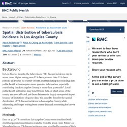 BMC PUBLIC HEALTH 21/09/20 Spatial distribution of tuberculosis incidence in Los Angeles County