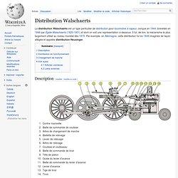 Distribution Walschaerts