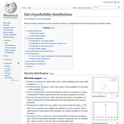 List of probability distributions