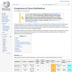 Comparison of Linux distributions