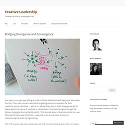 Bridging Divergence and Convergence - Creative Leadership