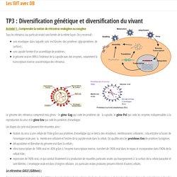 TP3 : Diversification génétique et diversification du vivant – Les SVT avec DB