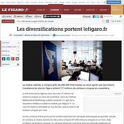Médias & Publicité : Les diversifications portent lefigaro.fr