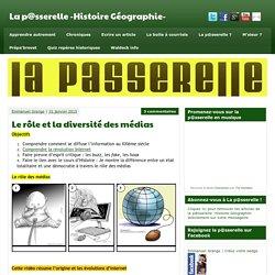 Le rôle et la diversité des médias - La p@sserelle -Histoire Géographie-