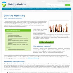 What is Diversity Marketing?
