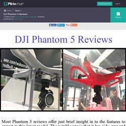 DJI Phantom 5 Reviews