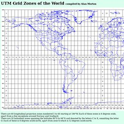 DMAP: UTM Grid Zones of the World