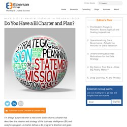 Do You Have a BI Charter and Plan?