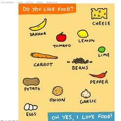 Do You Like Food