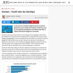 Docker: l'outil star du DevOps