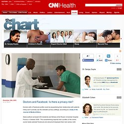 Doctors and Facebook: Is there a privacy risk? – The Chart - CNN.com Blogs