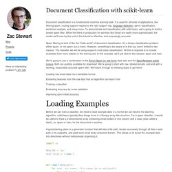 Document Classification with scikit-learn