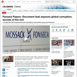 Panama Papers: Document leak exposes global corruption, secrets of the rich