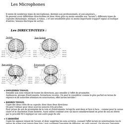 Micro et directivité