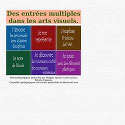 Des entrées multiples dans les arts visuels
