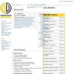 Document - WikiNotions