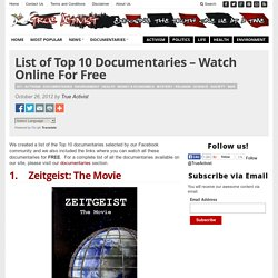 List of Top 10 Documentaries – Watch Online For Free