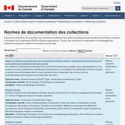 Normes de documentation des collections - Canada.ca