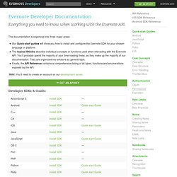 API Overview | Evernote Corporation