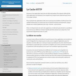 Le Cache HTTP — Documentation du Framework Symfony2 documentation