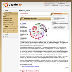 INTRO aux reseaux soc. libres by Ubuntu