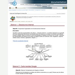 documentation - internet Intelligent niveau 6e