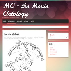 MO - the Movie Ontology