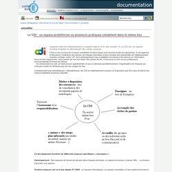 documentation - Le CDI : un espace protéiforme où plusieurs pratiques cohabitent dans le même lieu