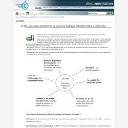 Le CDI : un espace protéiforme où plusieurs pratiques cohabitent dans le même lieu