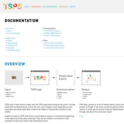Documentation « TSPS