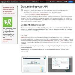 Documenting your API - Django REST framework