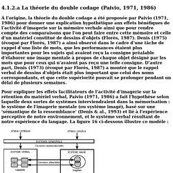 La théorie du double codage (Paivio, 1971, 1986)