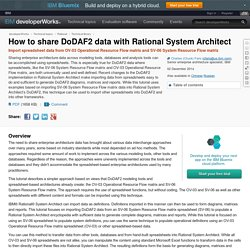 How to share DoDAF2 data with Rational System Architect