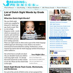 220 Dolch Sight Words: Lists by Grade Level With Free Worksheets