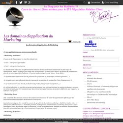 Les domaines d'application du Marketing - Le blog de BTS NRC by Faustine