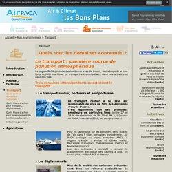 Quels sont les domaines concernés ? - Air PACA air et climat, bons plans pour agir