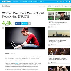 Women Dominate Men at Social Networking