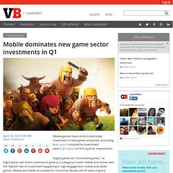 Mobile dominates new game sector investments in Q1