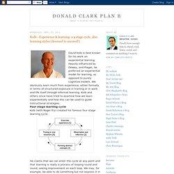 Donald Clark Plan B