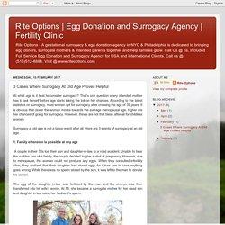 Egg Donation and Surrogacy