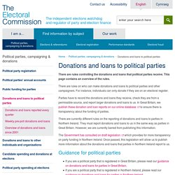 Donations and loans to political parties