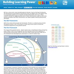 How it's done - Building Learning Power