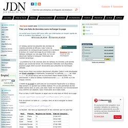 Trier une liste de données sans recharger la page - JDN Développ
