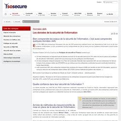 Les données de la sécurité de l'information