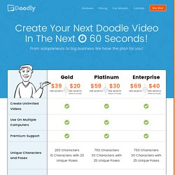 Easily Create Whiteboard Doodle Videos In Minutes!