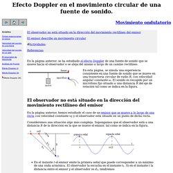 Efecto Doppler en el movimiento circular de una fuente de sonido.