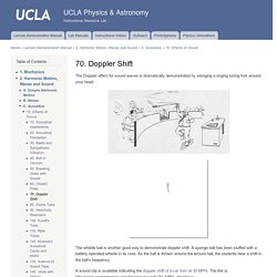 UCLA Physics & Astronomy
