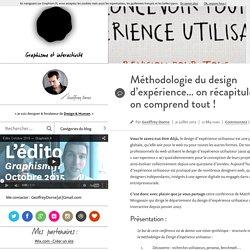 Design & graphisme par Geoffrey DorneMéthodologie du design d'expérience... on récapitule et on comprend tout ! - Design & graphisme par Geoffrey Dorne