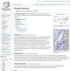 Dorsale Internet